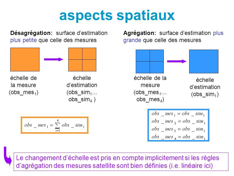 Désagrégation: surface d'estimation plus petite que celle des mesures Agrégation: surface d'estimation plus grande que celle des mesures échelle de la mesure (obs_mes 1 … obs_mes 4 ) échelle d'estimation (obs_sim 1 ) Le changement d'échelle est pris en compte implicitement si les règles d'agrégation des mesures satellite sont bien définies (i.e.