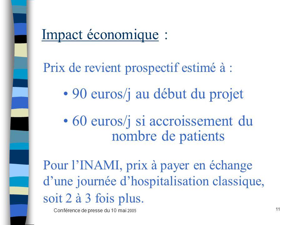11 Conférence de presse du 10 mai 2005 Impact économique : Prix de revient prospectif estimé à : 90 euros/j au début du projet 60 euros/j si accroissement du nombre de patients Pour l'INAMI, prix à payer en échange d'une journée d'hospitalisation classique, soit 2 à 3 fois plus.
