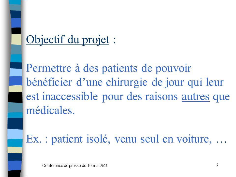 3 Conférence de presse du 10 mai 2005 Objectif du projet : Permettre à des patients de pouvoir bénéficier d'une chirurgie de jour qui leur est inaccessible pour des raisons autres que médicales.