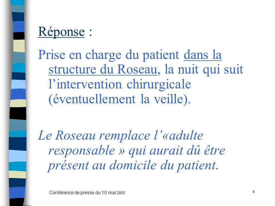 4 Conférence de presse du 10 mai 2005 Réponse : Prise en charge du patient dans la structure du Roseau, la nuit qui suit l'intervention chirurgicale (éventuellement la veille).