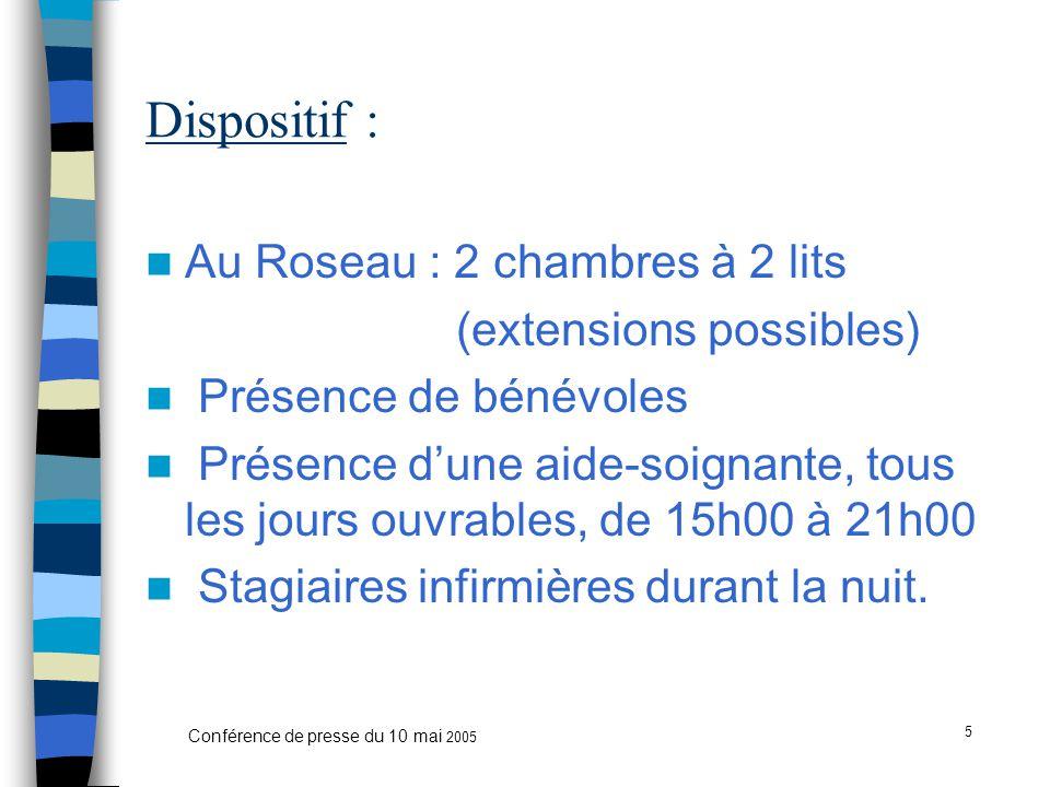 5 Conférence de presse du 10 mai 2005 Dispositif : Au Roseau : 2 chambres à 2 lits (extensions possibles) Présence de bénévoles Présence d'une aide-soignante, tous les jours ouvrables, de 15h00 à 21h00 Stagiaires infirmières durant la nuit.