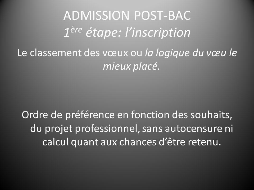 ADMISSION POST-BAC 1 ère étape: l'inscription Le classement des vœux ou la logique du vœu le mieux placé.