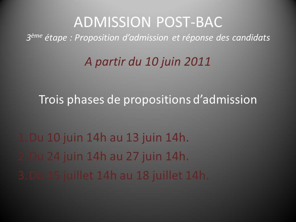 ADMISSION POST-BAC 3 ème étape : Proposition d'admission et réponse des candidats A partir du 10 juin 2011 Trois phases de propositions d'admission 1.Du 10 juin 14h au 13 juin 14h.