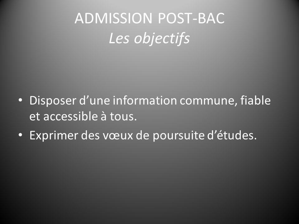 ADMISSION POST-BAC Les objectifs Disposer d'une information commune, fiable et accessible à tous.