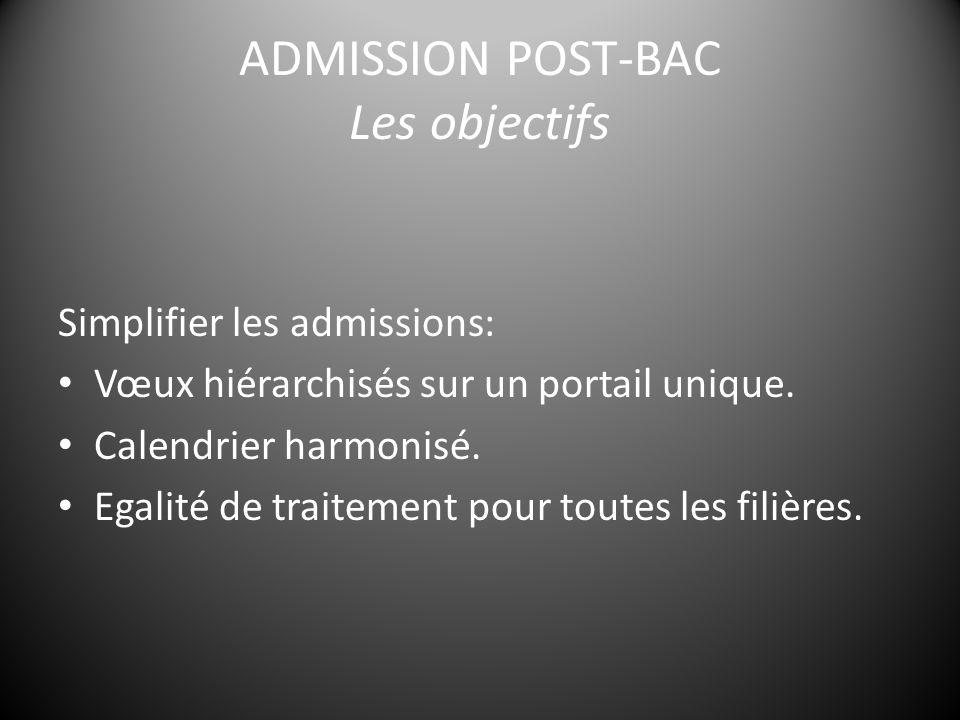 ADMISSION POST-BAC Les objectifs Simplifier les admissions: Vœux hiérarchisés sur un portail unique.