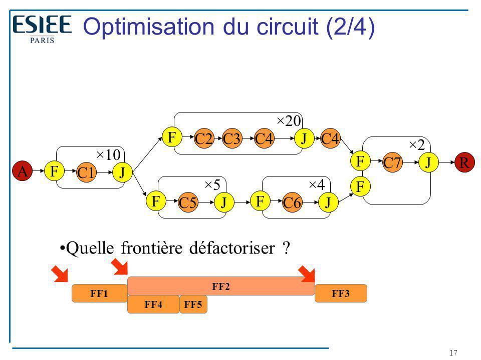 17 Optimisation du circuit (2/4) FF1 FF2 FF4FF5 FF3 Quelle frontière défactoriser ? ×10 C1 FA J ×20 C2 F J R ×5 C5 F J ×4 C6 F J ×2 C7 F J C3C4 F