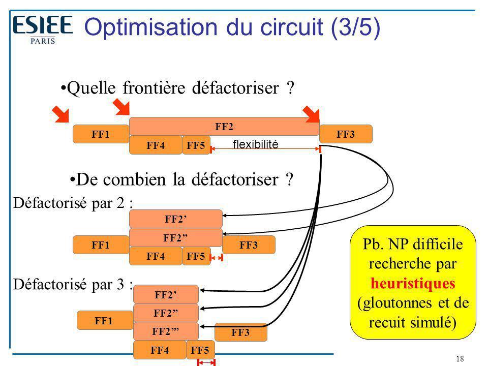 18 Optimisation du circuit (3/5) De combien la défactoriser ? FF1 FF2 FF4FF5 FF3 FF2' FF1 FF4FF5 FF3 FF2'' Défactorisé par 2 : Défactorisé par 3 : FF2