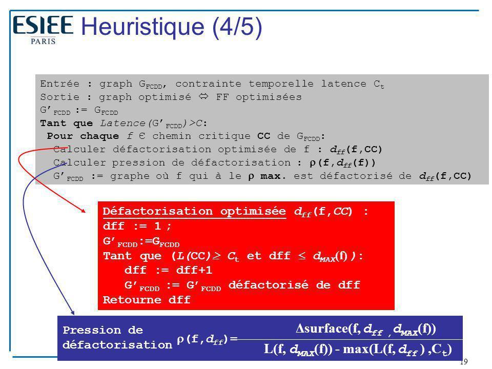 19 Heuristique (4/5) Entrée : graph G FCDD, contrainte temporelle latence C t Sortie : graph optimisé  FF optimisées G' FCDD := G FCDD Tant que Laten