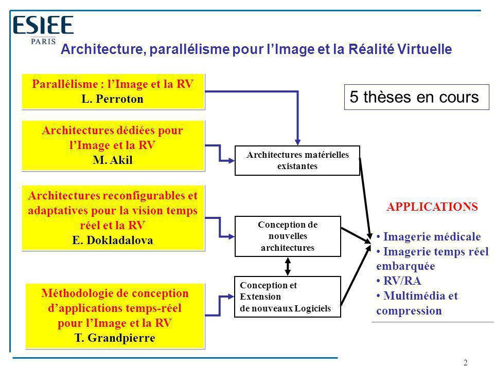 2 Architecture, parallélisme pour l'Image et la Réalité Virtuelle Architectures dédiées pour l'Image et la RV M. Akil Parallélisme : l'Image et la RV