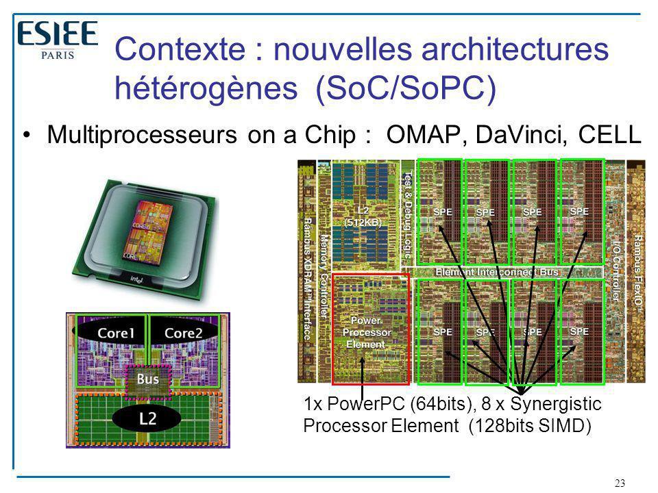 23 Contexte : nouvelles architectures hétérogènes (SoC/SoPC) Multiprocesseurs on a Chip : OMAP, DaVinci, CELL 1x PowerPC (64bits), 8 x Synergistic Pro