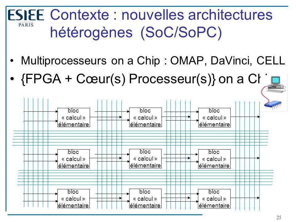 25 Contexte : nouvelles architectures hétérogènes (SoC/SoPC) Multiprocesseurs on a Chip : OMAP, DaVinci, CELL {FPGA + Cœur(s) Processeur(s)} on a Chip