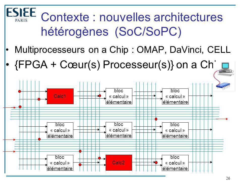 26 Contexte : nouvelles architectures hétérogènes (SoC/SoPC) Multiprocesseurs on a Chip : OMAP, DaVinci, CELL {FPGA + Cœur(s) Processeur(s)} on a Chip