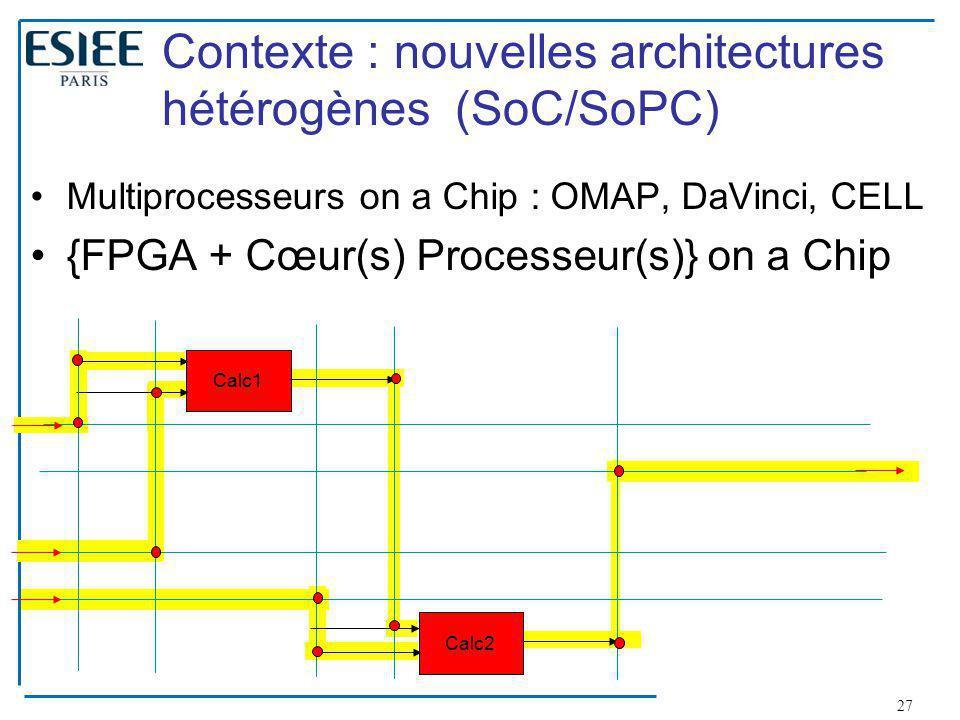 27 Contexte : nouvelles architectures hétérogènes (SoC/SoPC) Multiprocesseurs on a Chip : OMAP, DaVinci, CELL {FPGA + Cœur(s) Processeur(s)} on a Chip