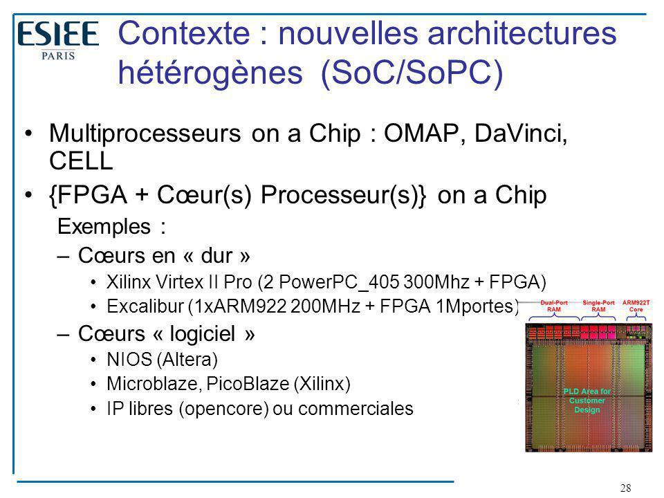 28 Contexte : nouvelles architectures hétérogènes (SoC/SoPC) Multiprocesseurs on a Chip : OMAP, DaVinci, CELL {FPGA + Cœur(s) Processeur(s)} on a Chip