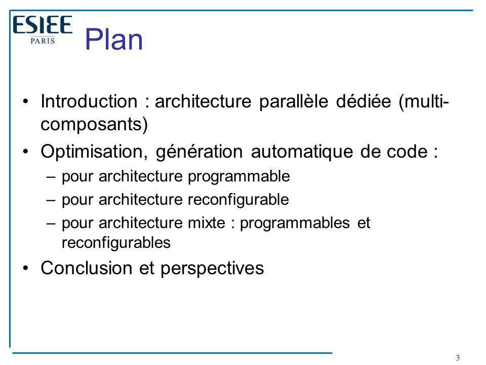 3 Introduction : architecture parallèle dédiée (multi- composants) Optimisation, génération automatique de code : –pour architecture programmable –pou