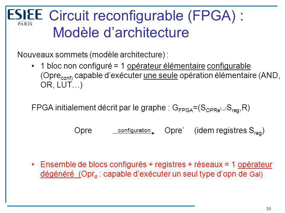 30 Nouveaux sommets (modèle architecture) : 1 bloc non configuré = 1 opérateur élémentaire configurable (Opre conf) capable d'exécuter une seule opéra