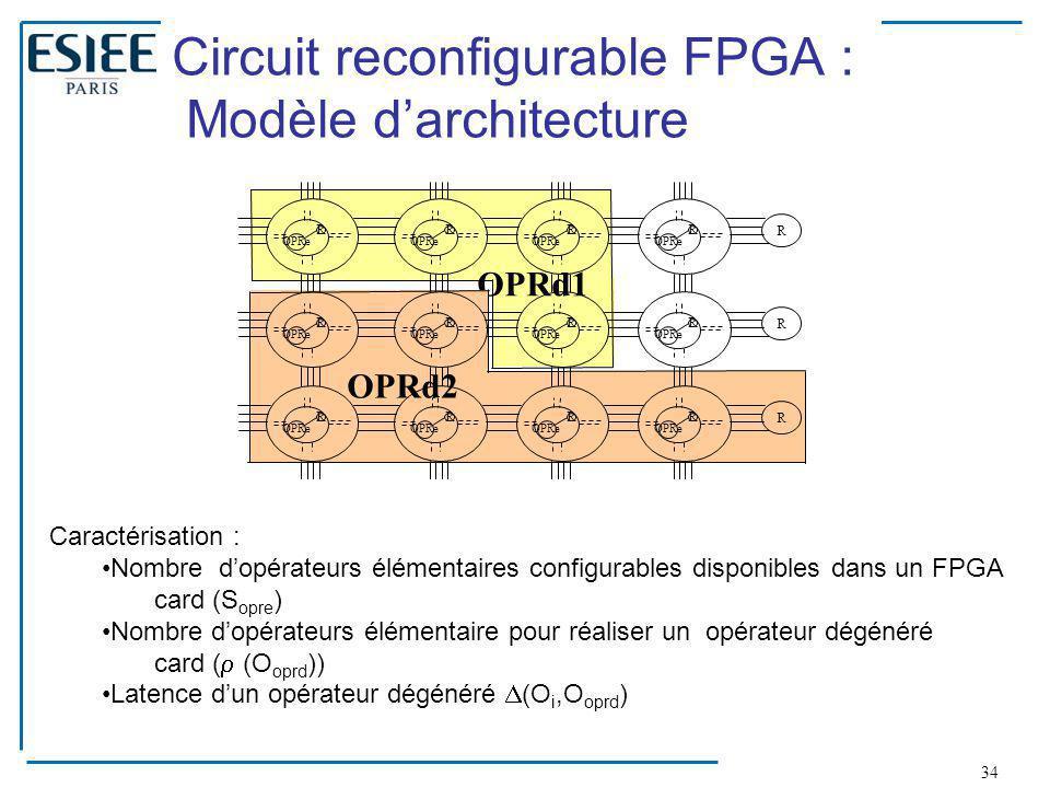 34 Circuit reconfigurable FPGA : Modèle d'architecture OPRd1 OPRd2 R OPRe R R R R R R R R R R R R R R Caractérisation : Nombre d'opérateurs élémentair