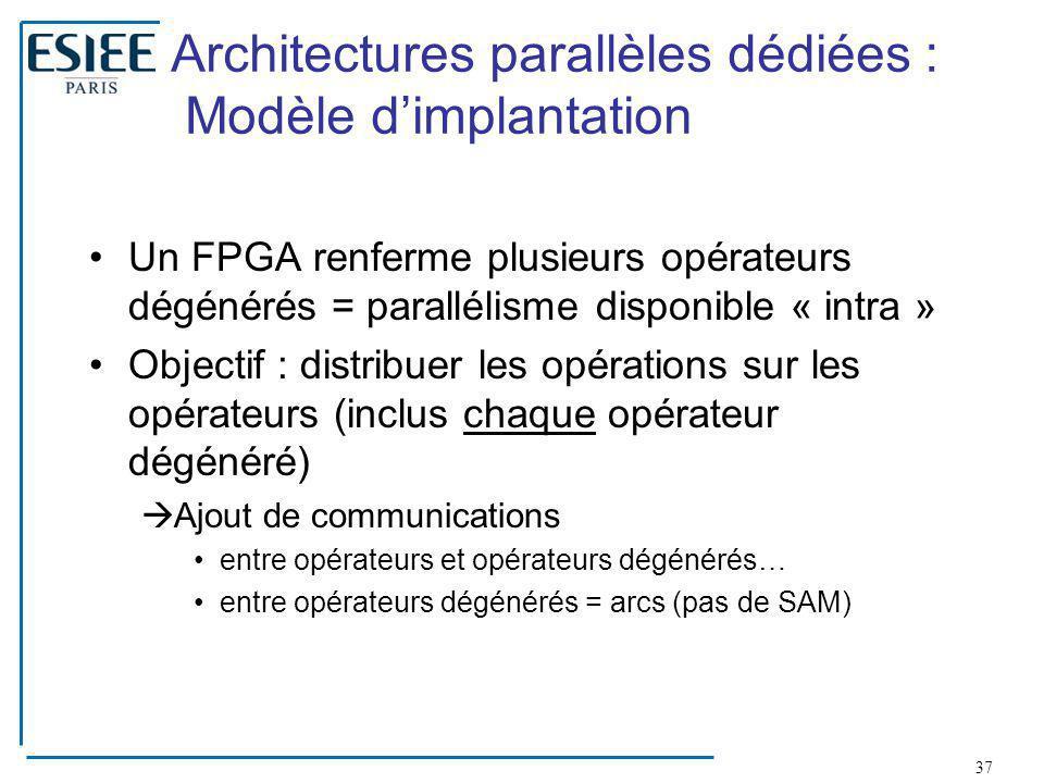 37 Architectures parallèles dédiées : Modèle d'implantation Un FPGA renferme plusieurs opérateurs dégénérés = parallélisme disponible « intra » Object