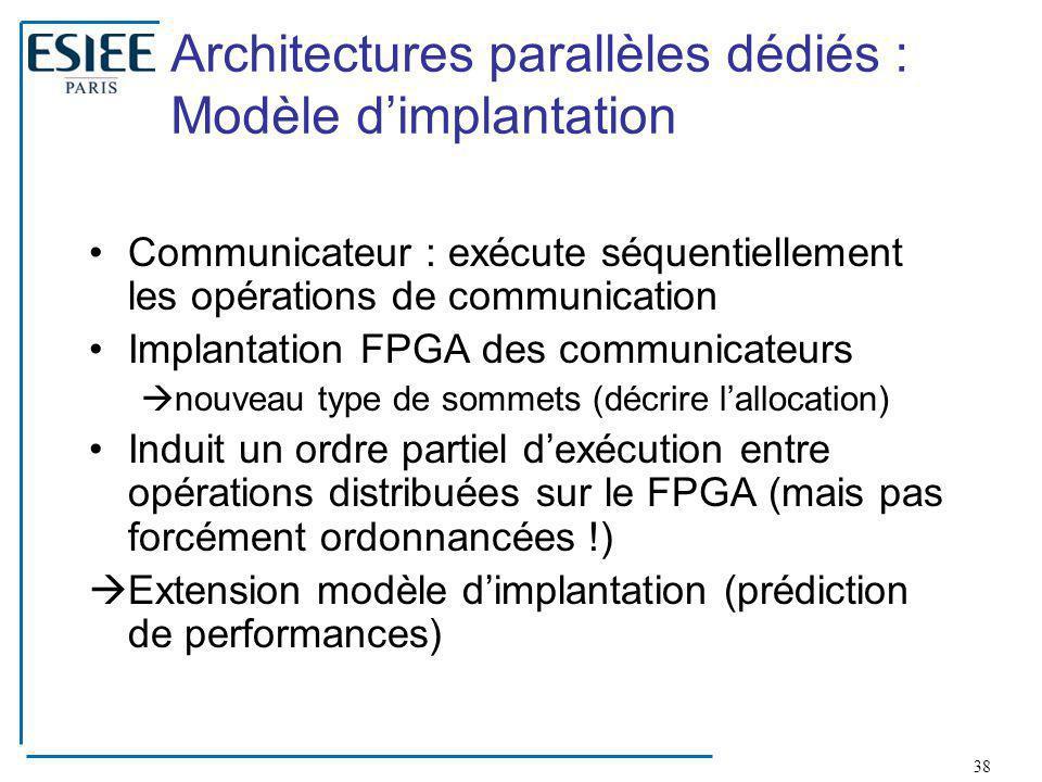 38 Architectures parallèles dédiés : Modèle d'implantation Communicateur : exécute séquentiellement les opérations de communication Implantation FPGA