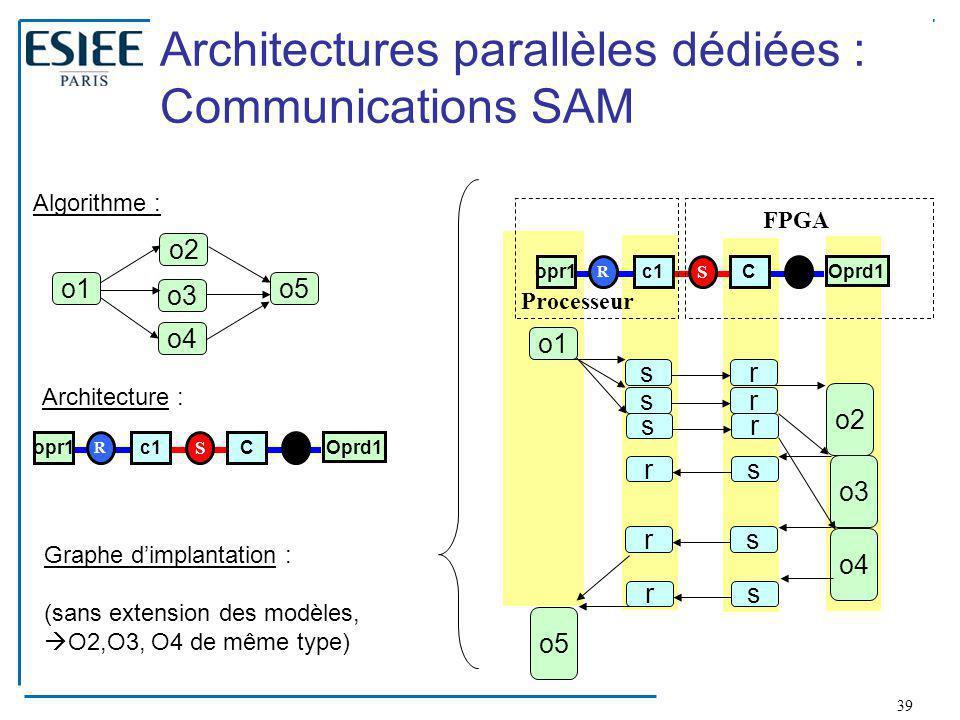 39 Architectures parallèles dédiées : Communications SAM o4 opr1c1C Oprd1 R S o1 o2 sr o3 sr sr sr sr sr o5 o1 o2 o3 o4 o5 FPGA Processeur Algorithme