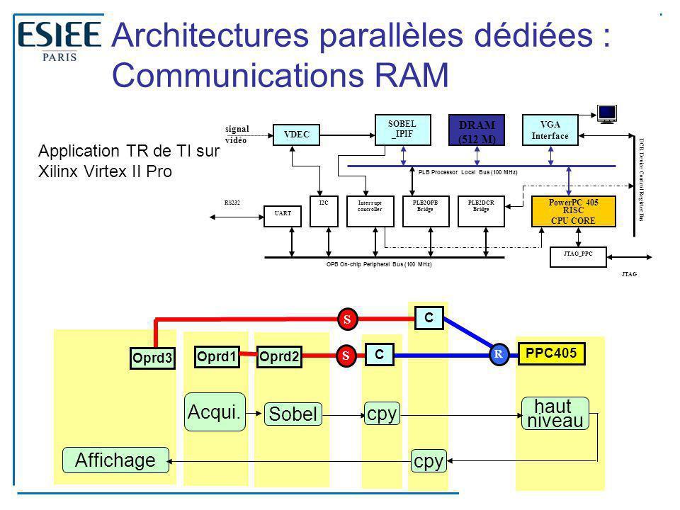 41 Architectures parallèles dédiées : Communications RAM signal vidéo RS232 JTAG DCR Device Control Register Bus OPB On-chip Peripheral Bus (100 MHz)