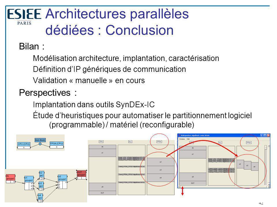 42 Architectures parallèles dédiées : Conclusion Bilan : Modélisation architecture, implantation, caractérisation Définition d'IP génériques de commun
