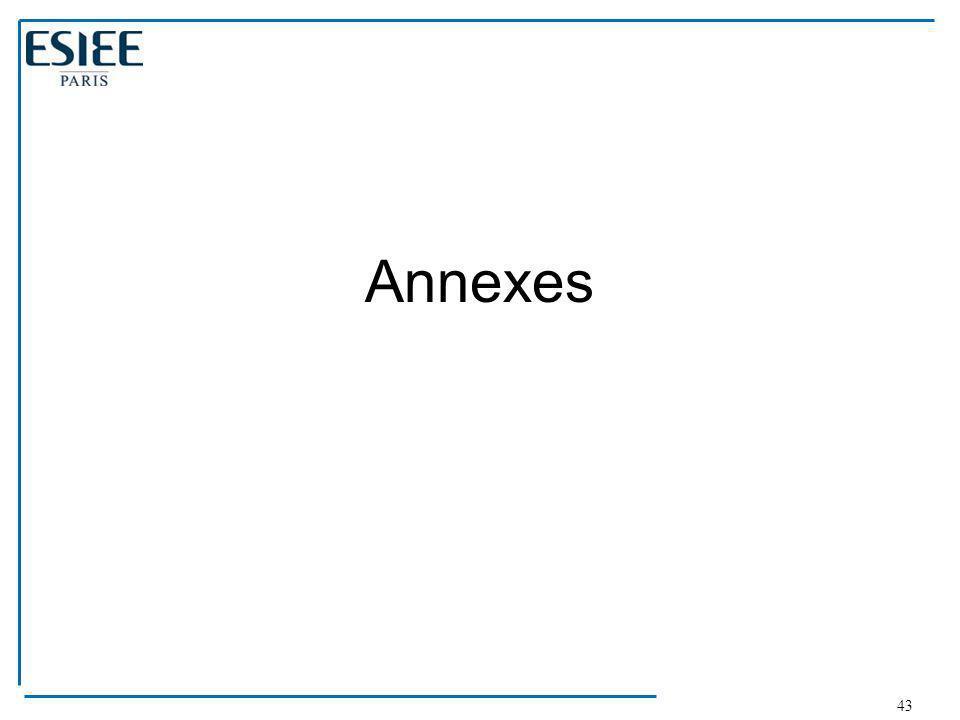 43 Annexes