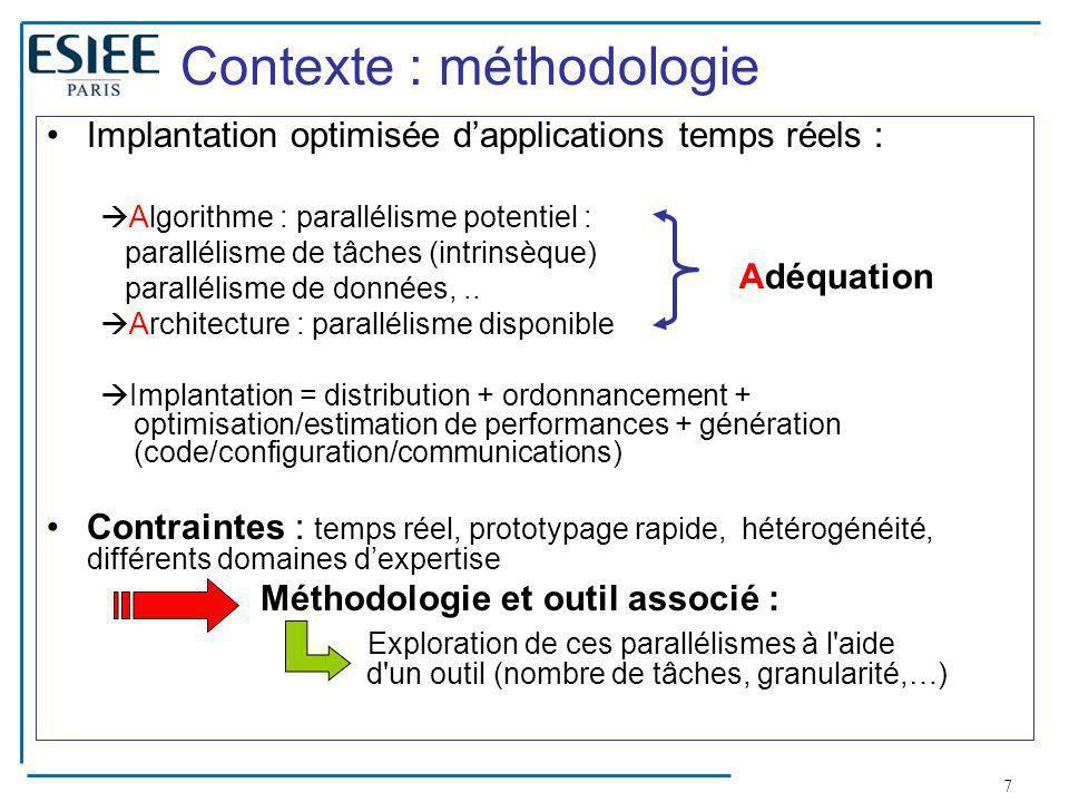 7 Contexte : méthodologie Implantation optimisée d'applications temps réels :  Algorithme : parallélisme potentiel : parallélisme de tâches (intrinsè