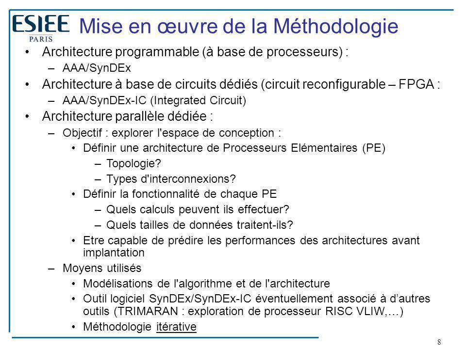 8 Mise en œuvre de la Méthodologie Architecture programmable (à base de processeurs) : –AAA/SynDEx Architecture à base de circuits dédiés (circuit rec