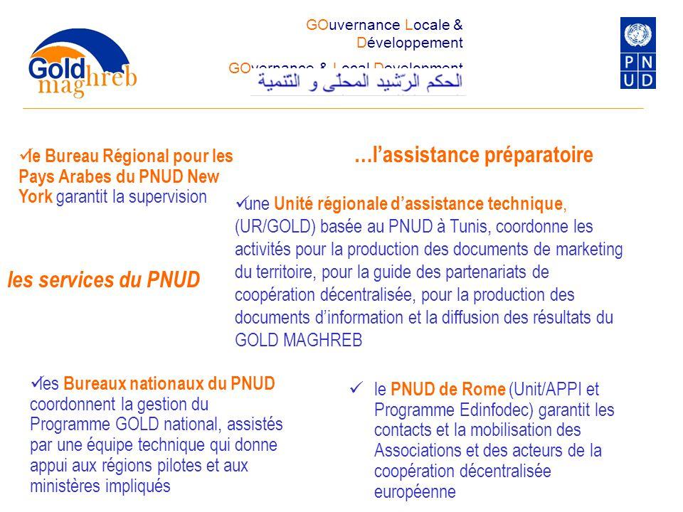 le PNUD de Rome (Unit/APPI et Programme Edinfodec) garantit les contacts et la mobilisation des Associations et des acteurs de la coopération décentra