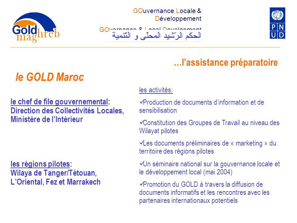 le chef de file gouvernemental: Direction des Collectivités Locales, Ministère de l'Intérieur les régions pilotes: Wilaya de Tanger/Tétouan, L'Orienta