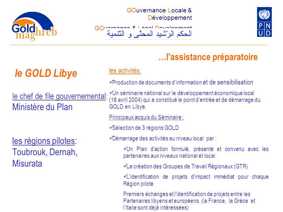 le chef de file gouvernemental: Ministère du Plan les régions pilotes: Toubrouk, Dernah, Misurata …l'assistance préparatoire les activités: Production