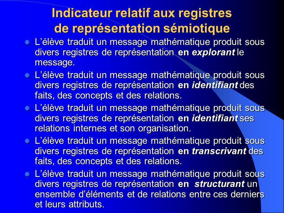 Indicateur relatif aux registres de représentation sémiotique L'élève traduit un message mathématique produit sous divers registres de représentation en explorant le message.