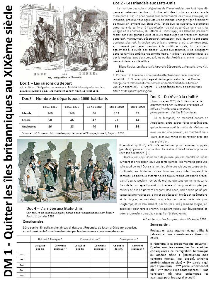 DM 1 - Quitter les îles britanniques au XIXème siècle Doc 1 – Les raisons du départ « Ici et là-bas ; l'émigration, un remède ». Publicité britannique