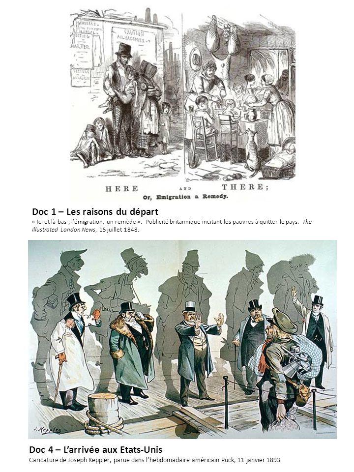 Doc 1 – Les raisons du départ « Ici et là-bas ; l'émigration, un remède ». Publicité britannique incitant les pauvres à quitter le pays. The Illustrat