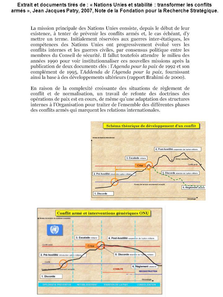 Extrait et documents tirés de : « Nations Unies et stabilité : transformer les conflits armés », Jean Jacques Patry, 2007, Note de la Fondation pour l