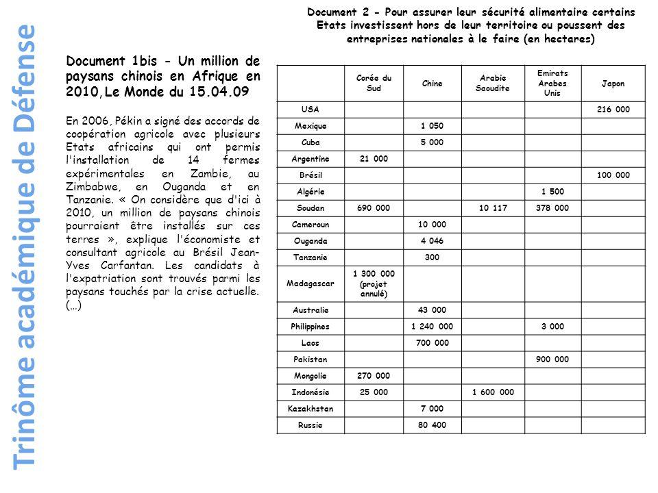Trinôme académique de Défense Document 1bis - Un million de paysans chinois en Afrique en 2010, Le Monde du 15.04.09 En 2006, Pékin a signé des accord