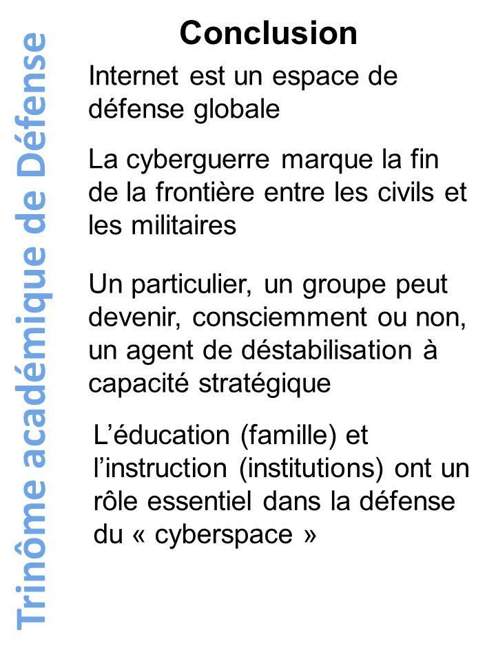 Trinôme académique de Défense Conclusion Internet est un espace de défense globale La cyberguerre marque la fin de la frontière entre les civils et le