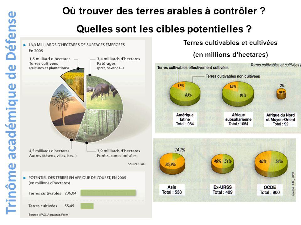 Trinôme académique de Défense Où trouver des terres arables à contrôler ? Quelles sont les cibles potentielles ? Terres cultivables et cultivées (en m