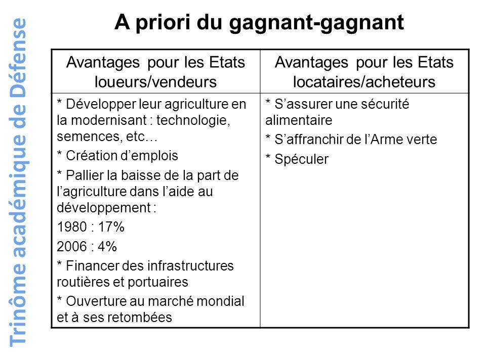 Trinôme académique de Défense Mais la réalité n'est pas aussi rose France 24.