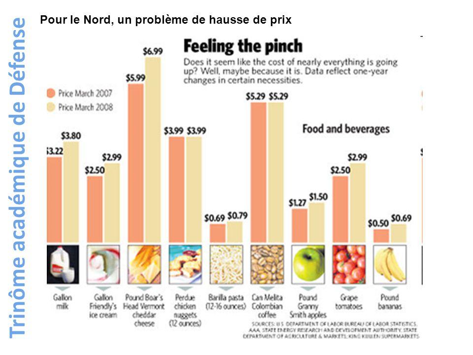 Pour le Nord, un problème de hausse de prix