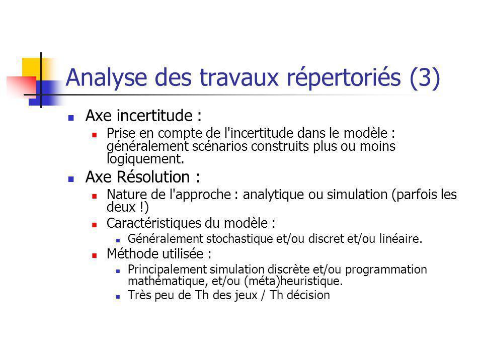Analyse des travaux répertoriés (3) Axe incertitude : Prise en compte de l'incertitude dans le modèle : généralement scénarios construits plus ou moin