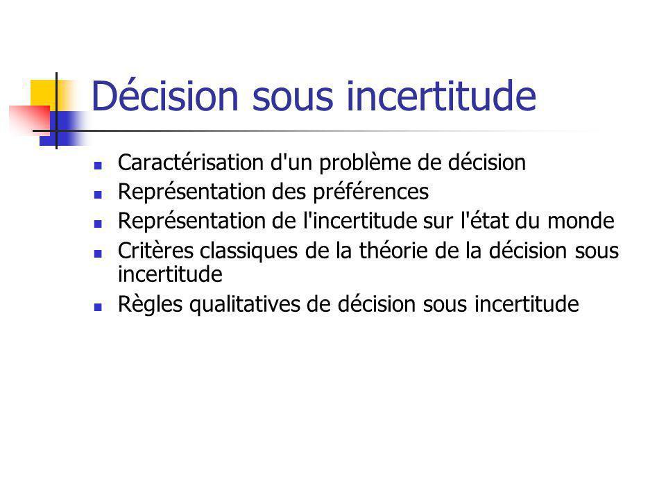 Décision sous incertitude Caractérisation d'un problème de décision Représentation des préférences Représentation de l'incertitude sur l'état du monde