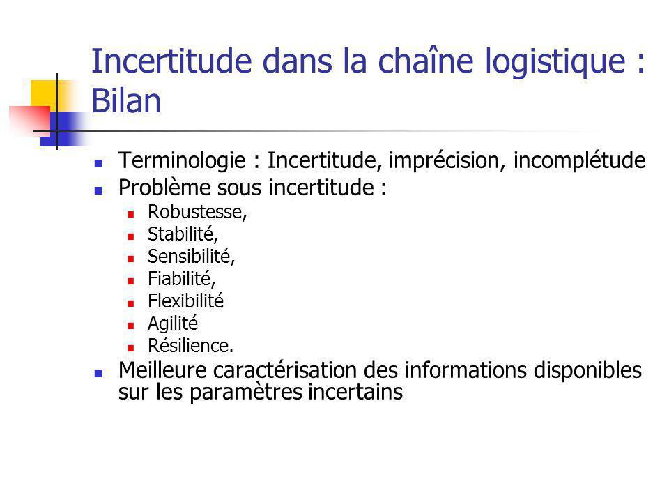 Incertitude dans la chaîne logistique : Bilan Terminologie : Incertitude, imprécision, incomplétude Problème sous incertitude : Robustesse, Stabilité,