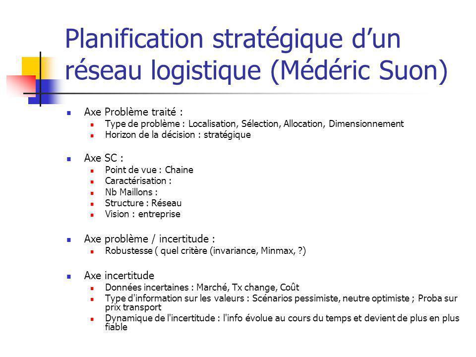 Planification stratégique d'un réseau logistique (Médéric Suon) Axe Problème traité : Type de problème : Localisation, Sélection, Allocation, Dimensio
