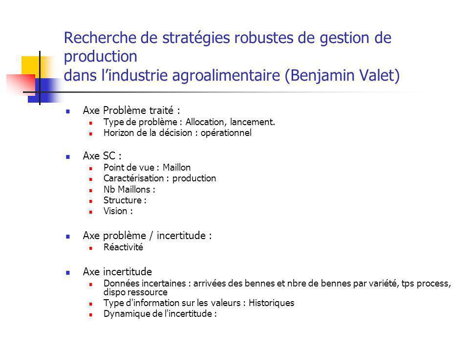 Recherche de stratégies robustes de gestion de production dans l'industrie agroalimentaire (Benjamin Valet) Axe Problème traité : Type de problème : A