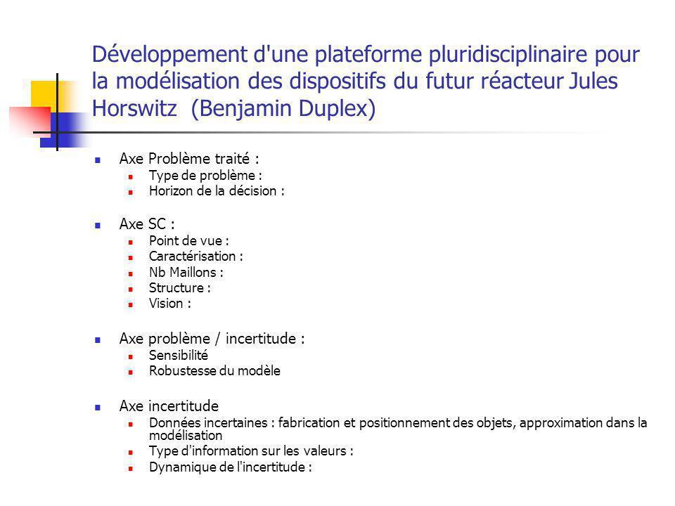 Développement d'une plateforme pluridisciplinaire pour la modélisation des dispositifs du futur réacteur Jules Horswitz (Benjamin Duplex) Axe Problème