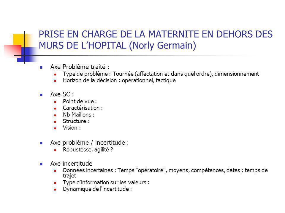 PRISE EN CHARGE DE LA MATERNITE EN DEHORS DES MURS DE L'HOPITAL (Norly Germain) Axe Problème traité : Type de problème : Tournée (affectation et dans