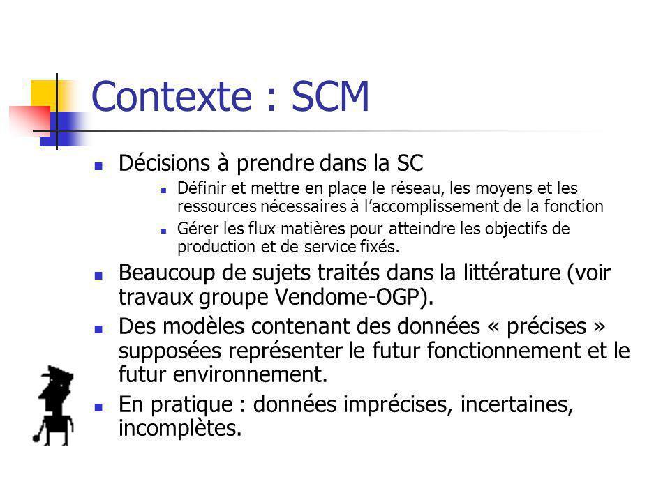 Contexte : SCM Décisions à prendre dans la SC Définir et mettre en place le réseau, les moyens et les ressources nécessaires à l'accomplissement de la