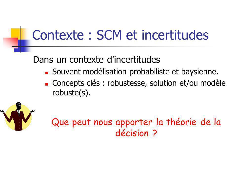 Contexte : SCM et incertitudes Dans un contexte d'incertitudes Souvent modélisation probabiliste et baysienne. Concepts clés : robustesse, solution et